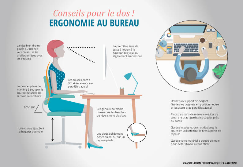 office ergonomics fr1